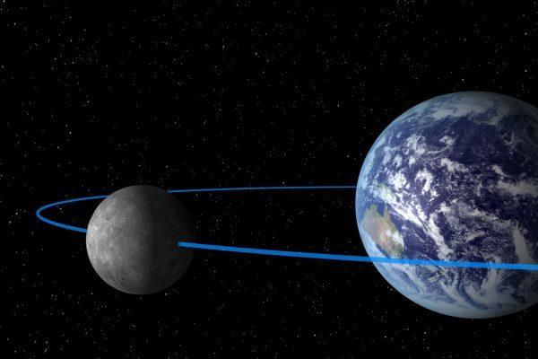 Расстояние между Землей и Луной
